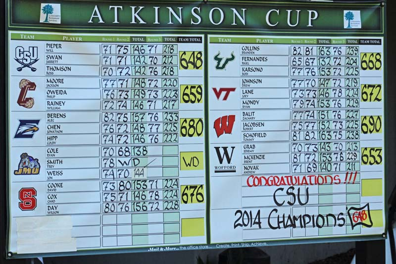 Atkinson Cup final standings