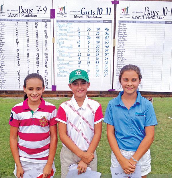 Girls 10-11 qualifiers